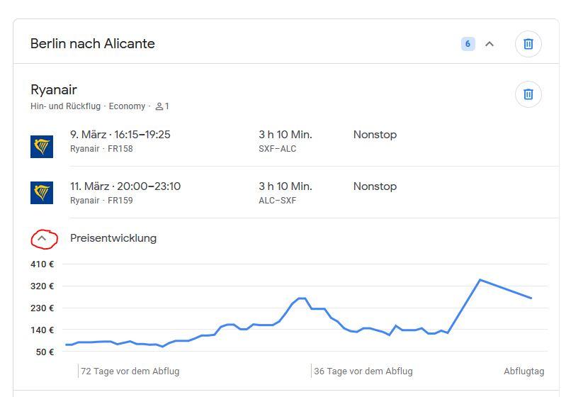 Google Flights - Preise beobachten Diagramm einblenden
