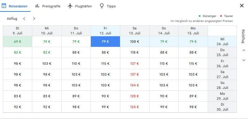 Google Flights Tabelle einblenden Tabelle